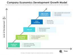 Company Economics Development Growth Model
