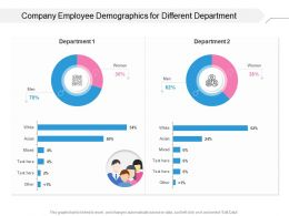 Company Employee Demographics For Different Department
