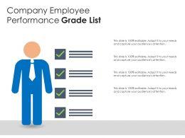 Company Employee Performance Grade List