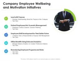 Company Employee Wellbeing And Motivation Initiatives