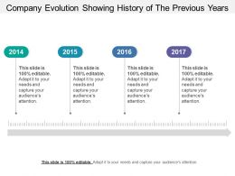 Company Evolution Showing History Of The Previous Years