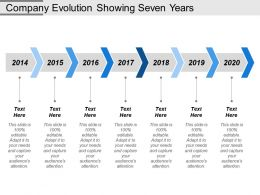 Company Evolution Showing Seven Years