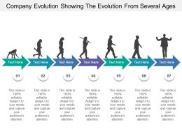 Company Evolution Showing The Evolution From Several Ages