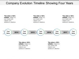Company Evolution Timeline Showing Four Years
