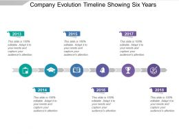 Company Evolution Timeline Showing Six Years
