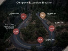Company Expansion Timeline Powerpoint Slide Presentation Examples