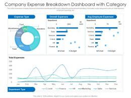 Company Expense Breakdown Dashboard With Category