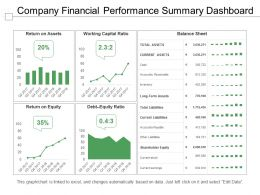Company Financial Performance Summary Dashboard Presentation Slides