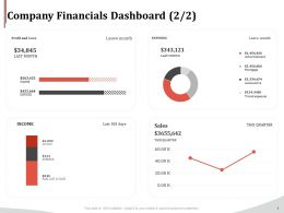 Company Financials Dashboard Expenses Ppt Clipart