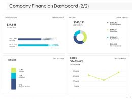 Company Financials Dashboard Income Ppt Powerpoint Presentation Microsoft