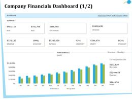 Company Financials Dashboard M2837 Ppt Powerpoint Presentation File Graphics