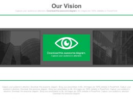 Company For Future Vision Analysis Powerpoint Slides