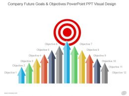 Company Future Goals And Objectives Powerpoint Ppt Visual Design