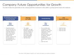 Company Future Opportunities For Growth Post Initial Public Offering Equity Ppt Introduction