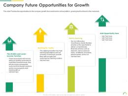 Company Future Opportunities For Growth Post IPO Equity Investment Pitch Ppt Ideas