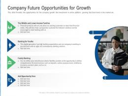 Company Future Opportunities For Growth Raise Funding From Post IPO Ppt Structure