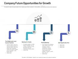 Company Future Opportunities For Growth Raise Funding Post IPO Investment Ppt Grid