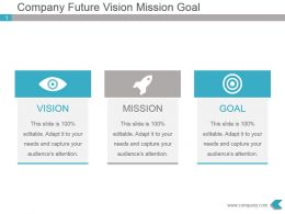 Company Future Vision Mission Goal Ppt Template Diagram
