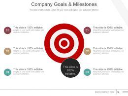 Company Goals And Milestones Powerpoint Presentation