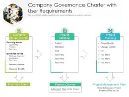 Company Governance Charter With User Requirements