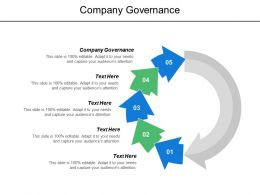 Company Governance Ppt Powerpoint Presentation Model Samples Cpb
