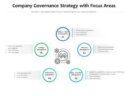 Company Governance Strategy With Focus Areas