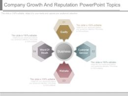 Company Growth And Reputation Powerpoint Topics