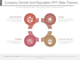 Company Growth And Reputation Ppt Slide Themes