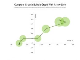 Company Growth Bubble Graph With Arrow Line