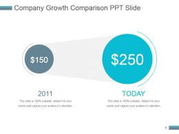 company_growth_comparison_ppt_slide_Slide01