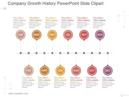 company_growth_history_powerpoint_slide_clipart_Slide01
