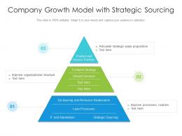Company Growth Model With Strategic Sourcing