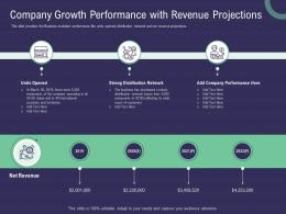 Company Growth Performance With Revenue Projections Ppt Powerpoint Outline Gridlines