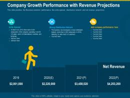 Company Growth Performance With Revenue Projections Revenue Business Network Ppt Grid