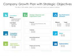 Company Growth Plan With Strategic Objectives