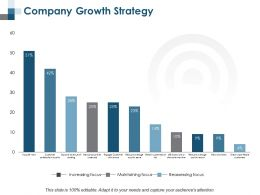 Company Growth Strategy Marketing Ppt Professional Graphics Pictures
