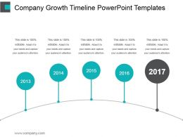 Company Growth Timeline Powerpoint Templates