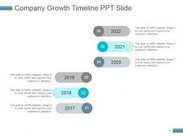 Company Growth Timeline Ppt Slide