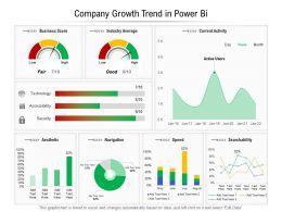 Company Growth Trend In Power Bi