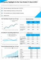 Company Highlights For The Year Ended 31 March 20XX Presentation Report Infographic PPT PDF Document