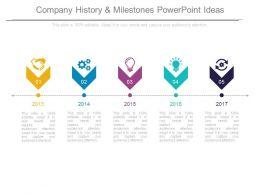 Company History And Milestones Powerpoint Ideas