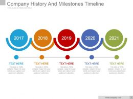 Company History And Milestones Timeline Powerpoint Slide Clipart