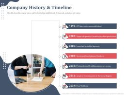 Company History And Timeline 1999 To 2019 Years Ppt Powerpoint Gallery