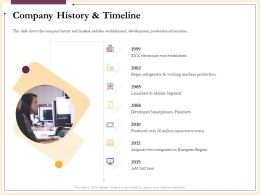 Company History And Timeline Established Ppt Powerpoint Presentation Styles