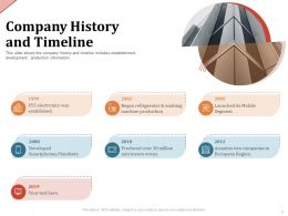 Company History And Timeline Microwave Ovens Ppt Powerpoint Presentation Outline
