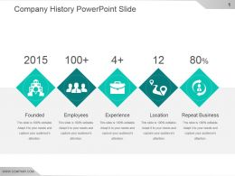 Company History Powerpoint Slide