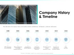 Company History Timeline 1999 To 2019 Years Ppt Powerpoint Presentation Layouts