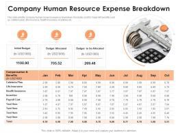 Company Human Resource Expense Breakdown