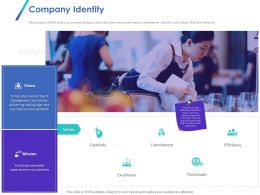 Company Identity Ppt Powerpoint Presentation Infographics Picture