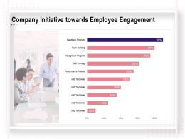 Company Initiative Towards Employee Engagement Ppt Powerpoint Shapes